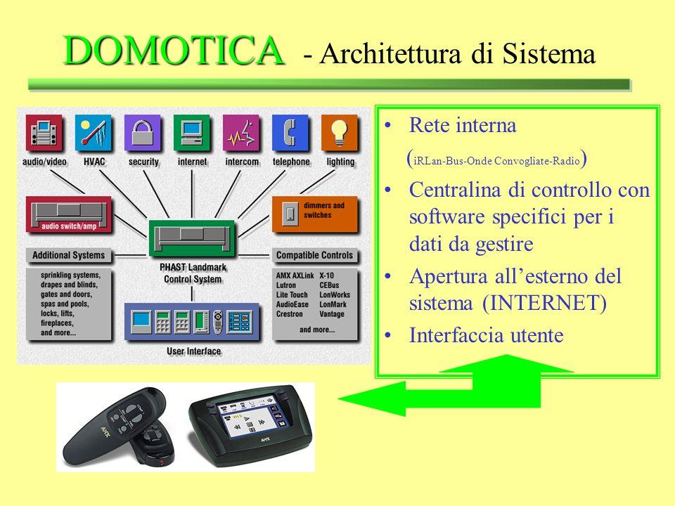 Esempio di Villa Domotica DOMOTICA DOMOTICA - Le applicazioni