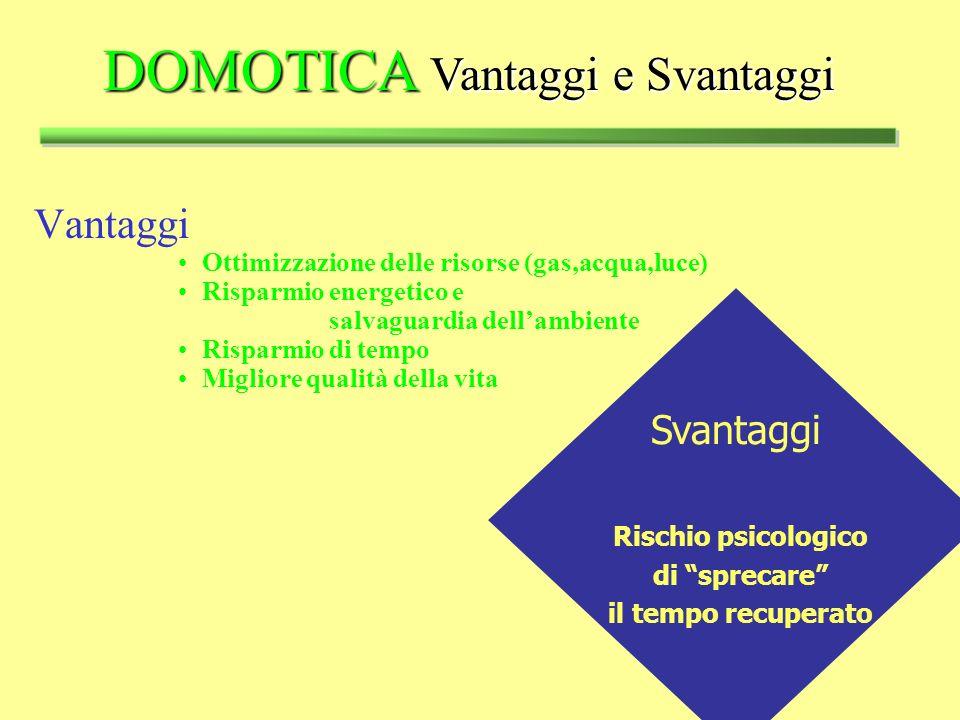 DOMOTICA DOMOTICA - I Costi Un sistema di Domotica di base prevede i seguenti sistemi e costi Appartamento 100mq = 5-6 M Euro Appartamento 150mq = 8-1