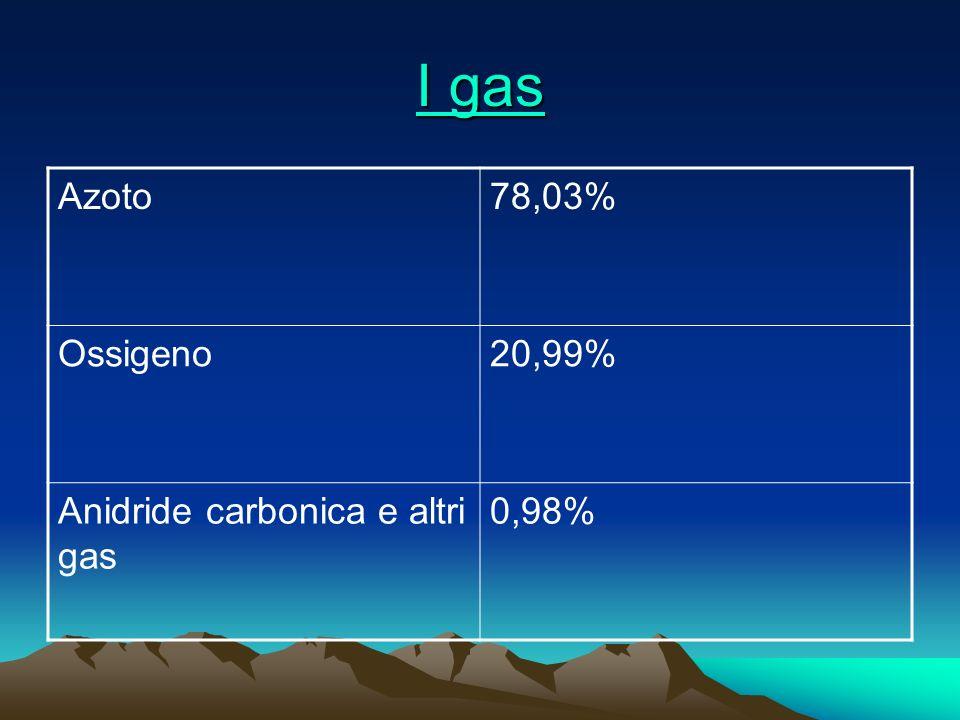 I gas I gas Azoto78,03% Ossigeno20,99% Anidride carbonica e altri gas 0,98%