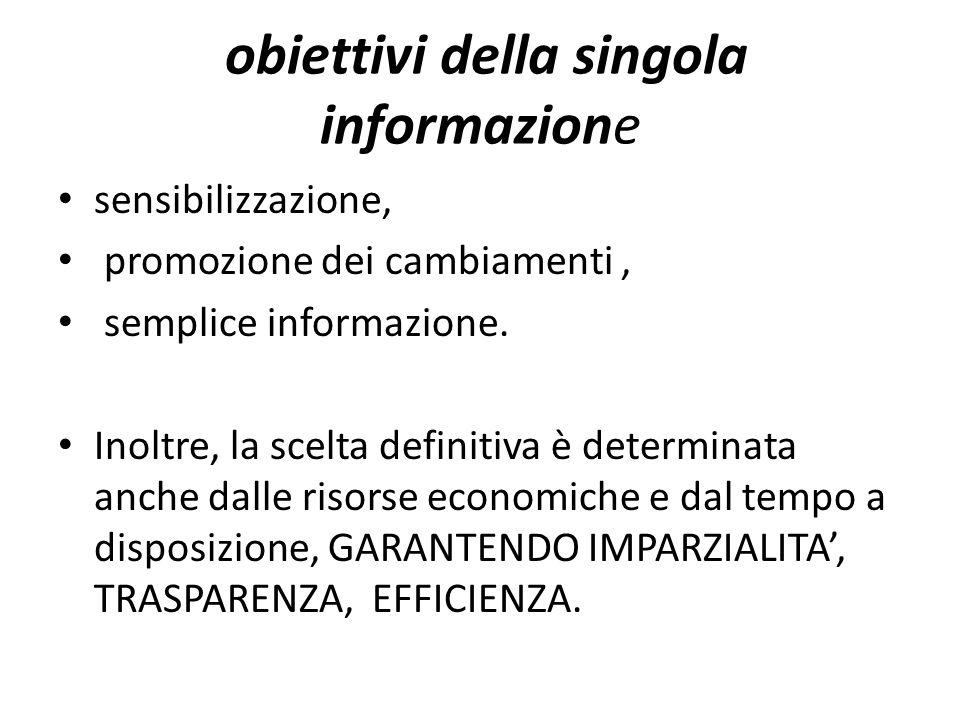 obiettivi della singola informazione sensibilizzazione, promozione dei cambiamenti, semplice informazione. Inoltre, la scelta definitiva è determinata