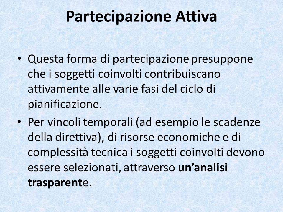 Partecipazione Attiva Questa forma di partecipazione presuppone che i soggetti coinvolti contribuiscano attivamente alle varie fasi del ciclo di piani