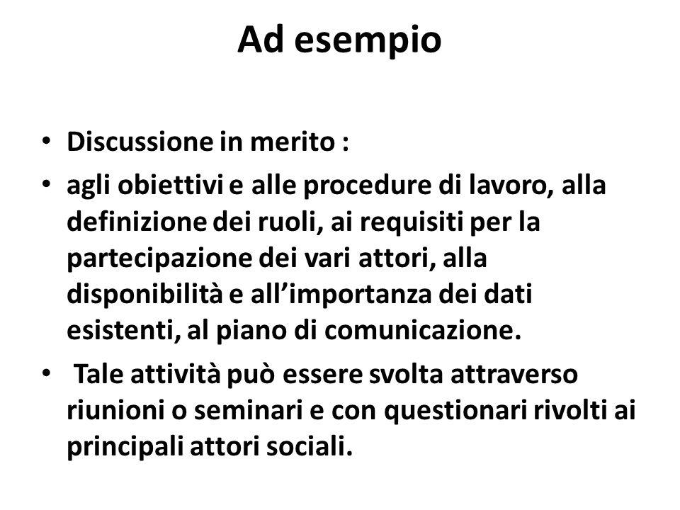 Ad esempio Discussione in merito : agli obiettivi e alle procedure di lavoro, alla definizione dei ruoli, ai requisiti per la partecipazione dei vari