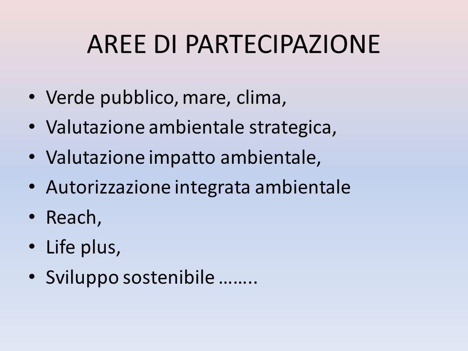 AREE DI PARTECIPAZIONE Verde pubblico, mare, clima, Valutazione ambientale strategica, Valutazione impatto ambientale, Autorizzazione integrata ambien