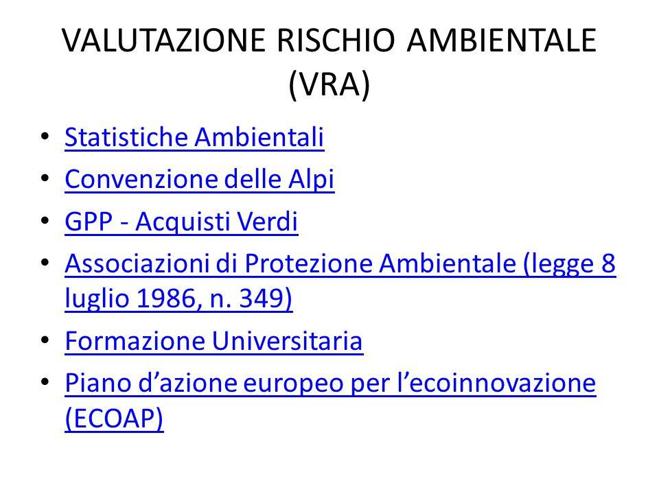 VALUTAZIONE RISCHIO AMBIENTALE (VRA) Statistiche Ambientali Convenzione delle Alpi GPP - Acquisti Verdi Associazioni di Protezione Ambientale (legge 8