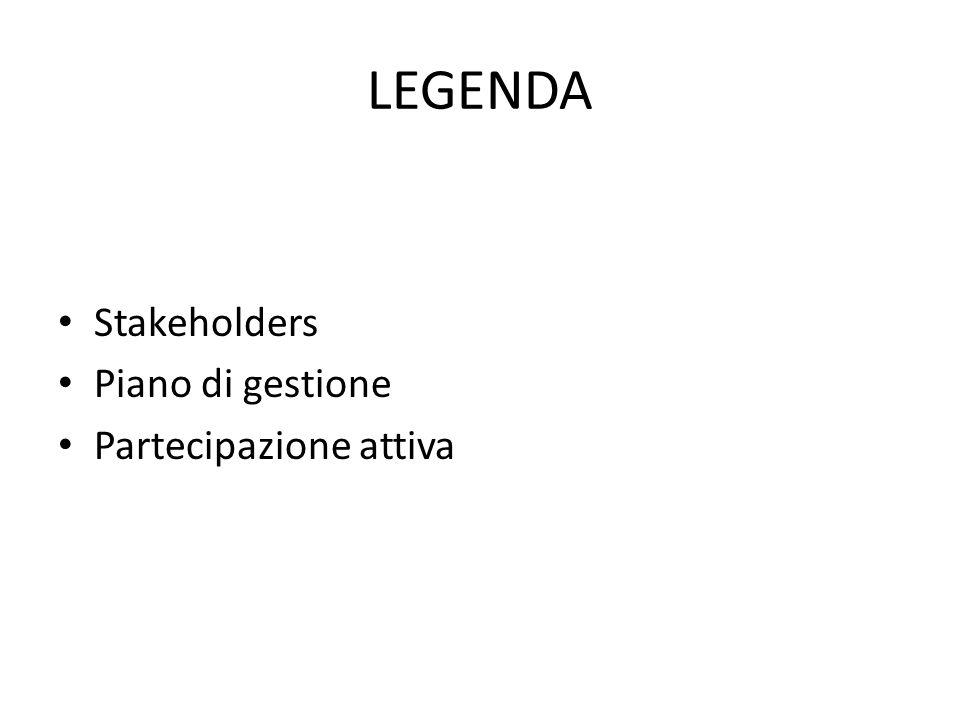 LEGENDA Stakeholders Piano di gestione Partecipazione attiva