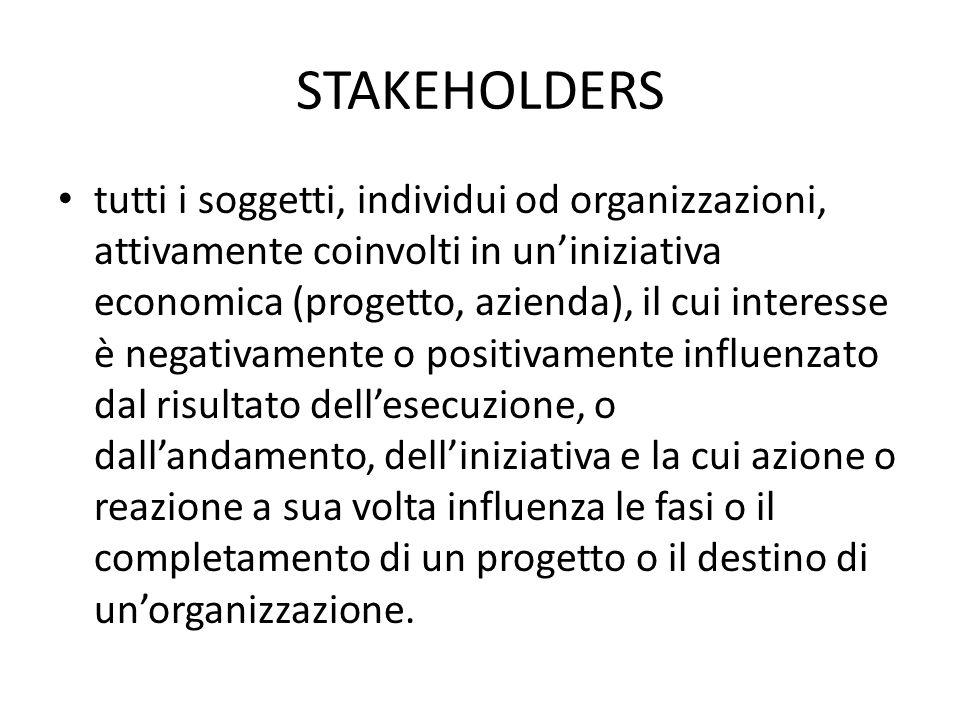 STAKEHOLDERS tutti i soggetti, individui od organizzazioni, attivamente coinvolti in uniniziativa economica (progetto, azienda), il cui interesse è ne
