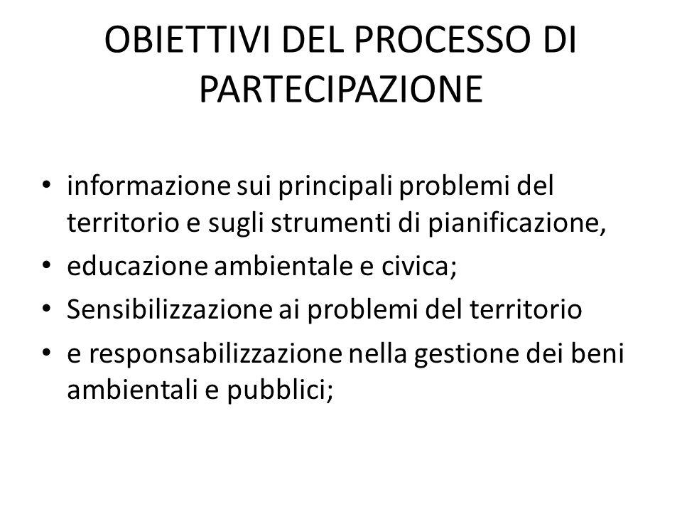OBIETTIVI DEL PROCESSO DI PARTECIPAZIONE informazione sui principali problemi del territorio e sugli strumenti di pianificazione, educazione ambiental