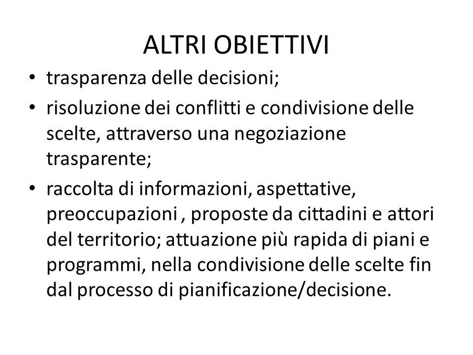 ALTRI OBIETTIVI trasparenza delle decisioni; risoluzione dei conflitti e condivisione delle scelte, attraverso una negoziazione trasparente; raccolta