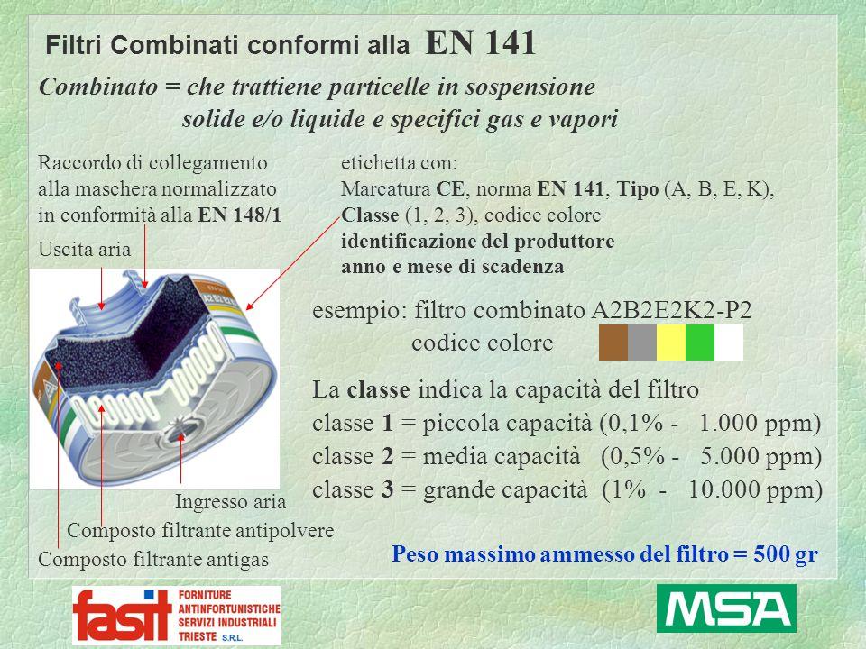 Raccordo di collegamento alla maschera normalizzato in conformità alla EN 148/1 Ingresso aria Uscita aria Composto filtrante antigas etichetta con: Ma