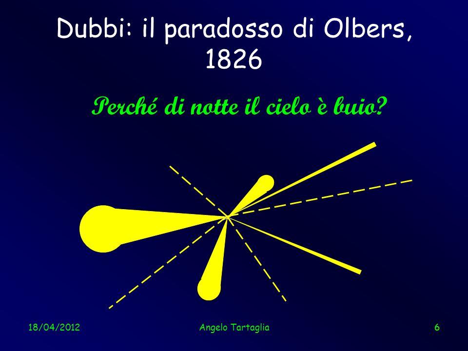 18/04/201227 Oggi luniverso (della fisica) è pieno di fantasmi La materia visibile è circa il 4% del totale Si parla di un 23% di materia oscura Il 73% è energia oscura Angelo Tartaglia27