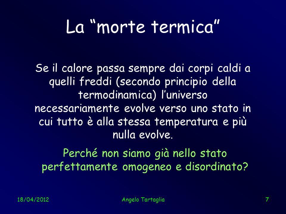 18/04/201218 Lespansione continuerà per sempre.
