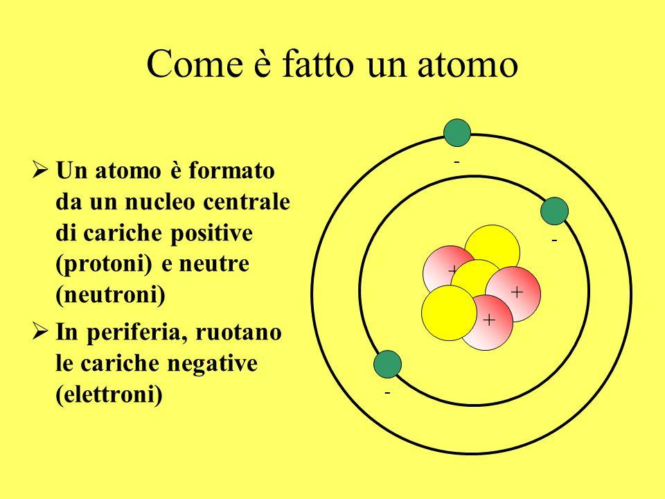 Come è fatto un atomo Un atomo è formato da un nucleo centrale di cariche positive (protoni) e neutre (neutroni) In periferia, ruotano le cariche nega