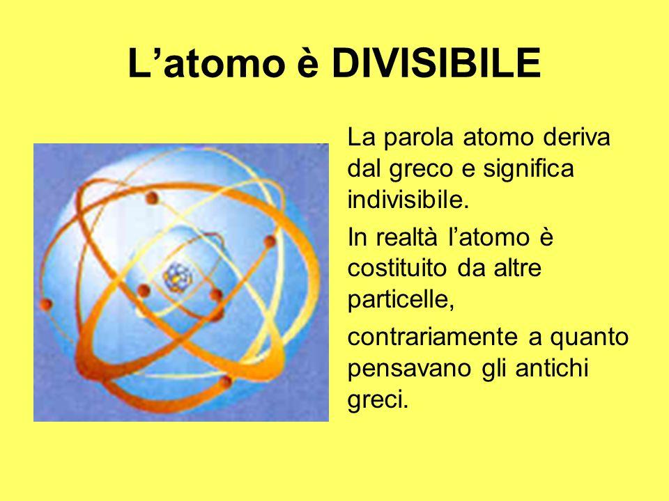 Latomo è DIVISIBILE La parola atomo deriva dal greco e significa indivisibile. In realtà latomo è costituito da altre particelle, contrariamente a qua