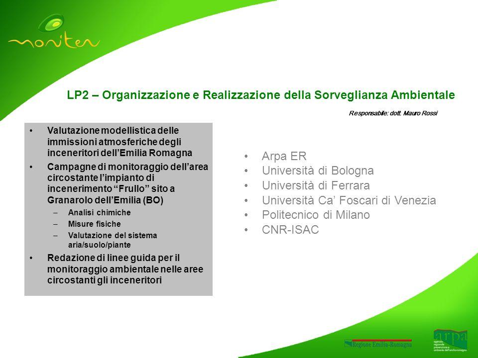 LP2 – Organizzazione e Realizzazione della Sorveglianza Ambientale Valutazione modellistica delle immissioni atmosferiche degli inceneritori dellEmili