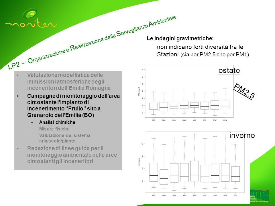 LP2 – O rganizzazione e R ealizzazione della S orveglianza A mbientale Valutazione modellistica delle immissioni atmosferiche degli inceneritori dellE