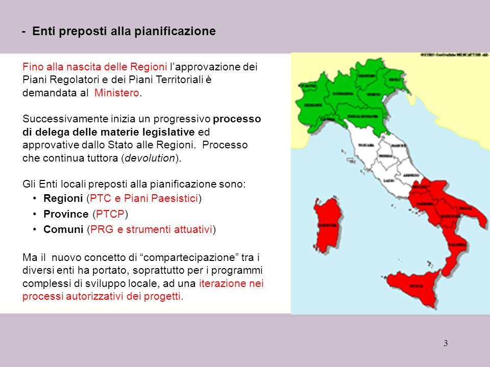 3 - Enti preposti alla pianificazione Fino alla nascita delle Regioni lapprovazione dei Piani Regolatori e dei Piani Territoriali è demandata al Minis