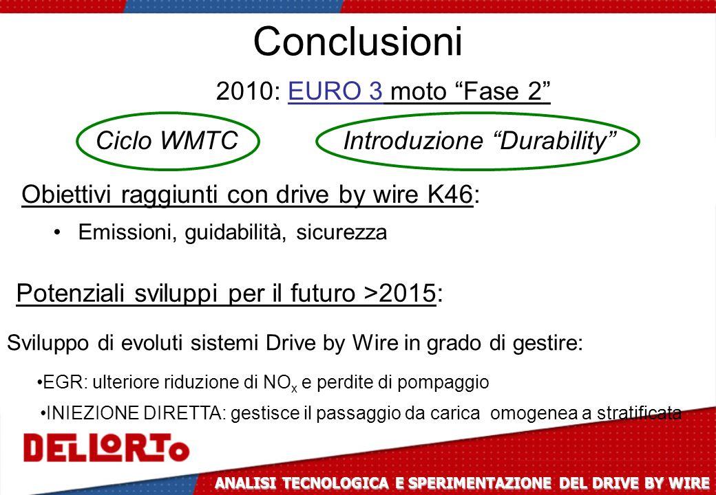 Conclusioni 2010: EURO 3 moto Fase 2 Potenziali sviluppi per il futuro >2015: ANALISI TECNOLOGICA E SPERIMENTAZIONE DEL DRIVE BY WIRE Ciclo WMTCIntroduzione Durability Sviluppo di evoluti sistemi Drive by Wire in grado di gestire: EGR: ulteriore riduzione di NO x e perdite di pompaggio INIEZIONE DIRETTA: gestisce il passaggio da carica omogenea a stratificata Obiettivi raggiunti con drive by wire K46: Emissioni, guidabilità, sicurezza