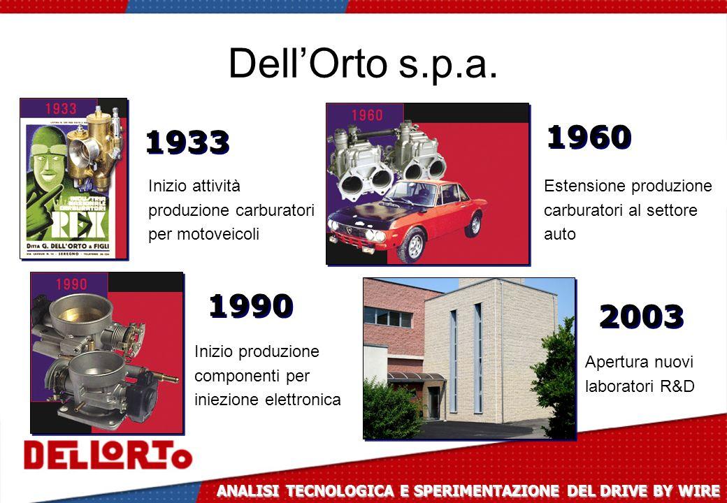 ANALISI TECNOLOGICA E SPERIMENTAZIONE DEL DRIVE BY WIRE ANALISI TECNOLOGICA E SPERIMENTAZIONE DEL DRIVE BY WIRE DellOrto s.p.a. 1933 Inizio attività p