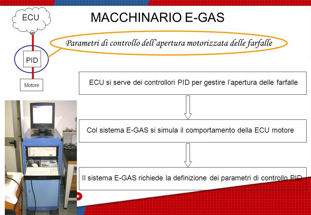 MACCHINARIO E-GAS ECU PID Motore Col sistema E-GAS si simula il comportamento della ECU motore ECU si serve dei controllori PID per gestire lapertura