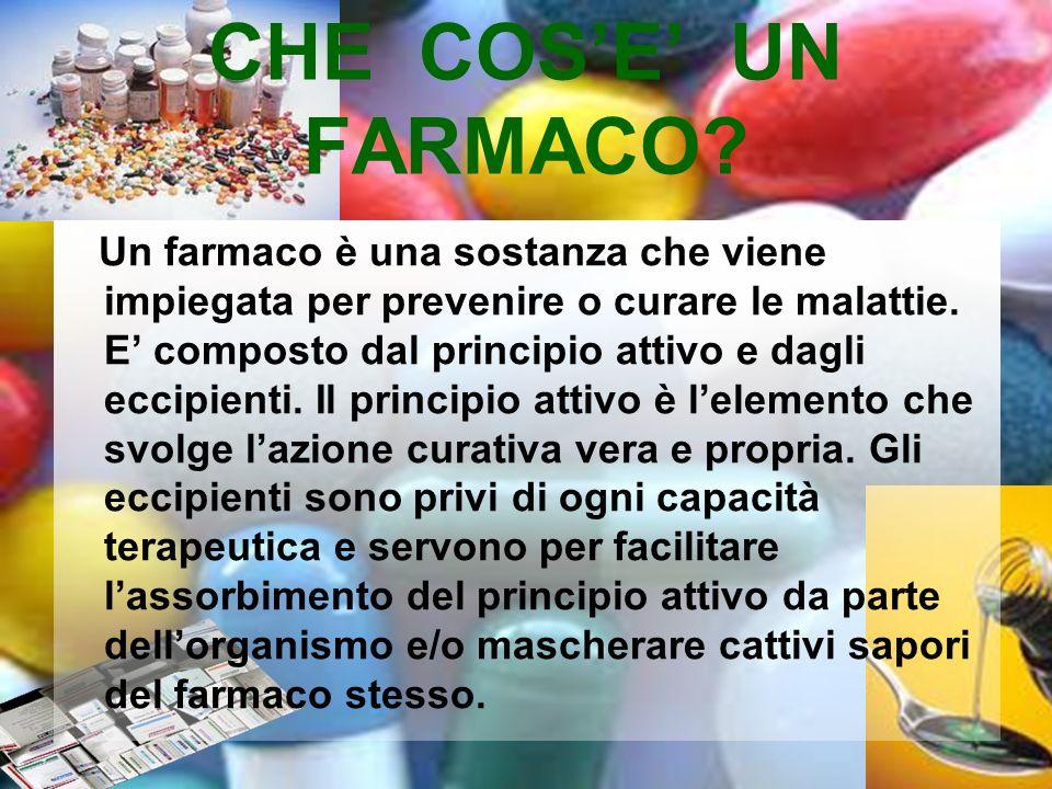 CHE COSE UN FARMACO.