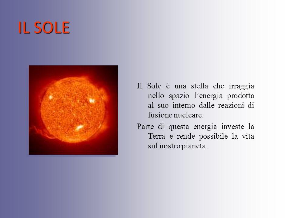 IL SOLE Il Sole è una stella che irraggia nello spazio lenergia prodotta al suo interno dalle reazioni di fusione nucleare.