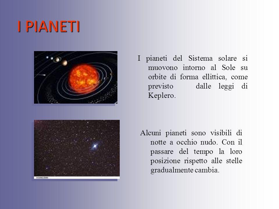 I PIANETI I pianeti del Sistema solare si muovono intorno al Sole su orbite di forma ellittica, come previsto dalle leggi di Keplero.