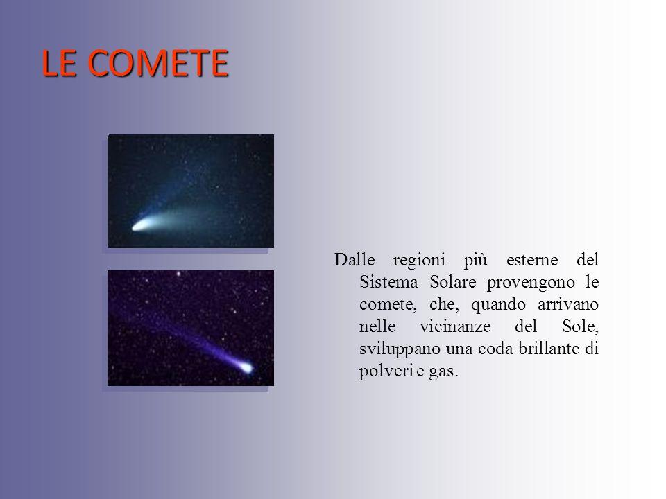 LE COMETE Dalle regioni più esterne del Sistema Solare provengono le comete, che, quando arrivano nelle vicinanze del Sole, sviluppano una coda brillante di polveri e gas.