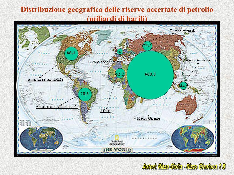 78,3 Distribuzione geografica delle riserve accertate di petrolio (miliardi di barili) 88,3 16,5 59,2 660,3 America settentrionale America centromerid