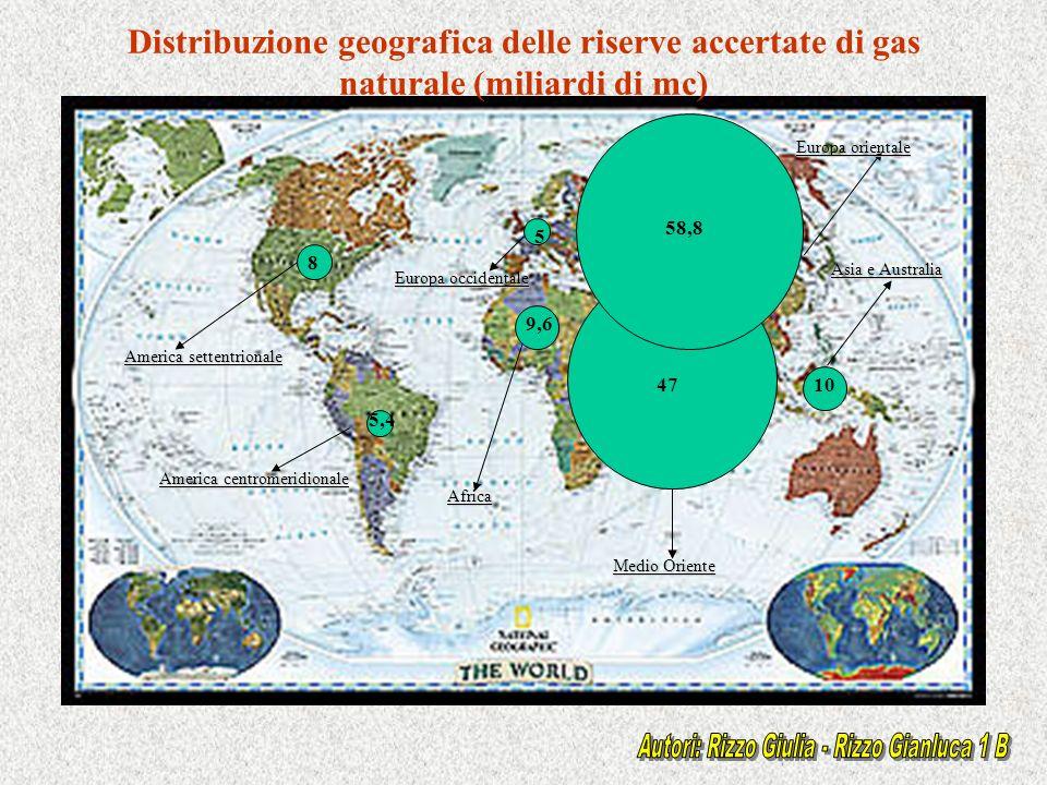 5,4 Distribuzione geografica delle riserve accertate di gas naturale (miliardi di mc) 5 47 America settentrionale America centromeridionale Europa occ