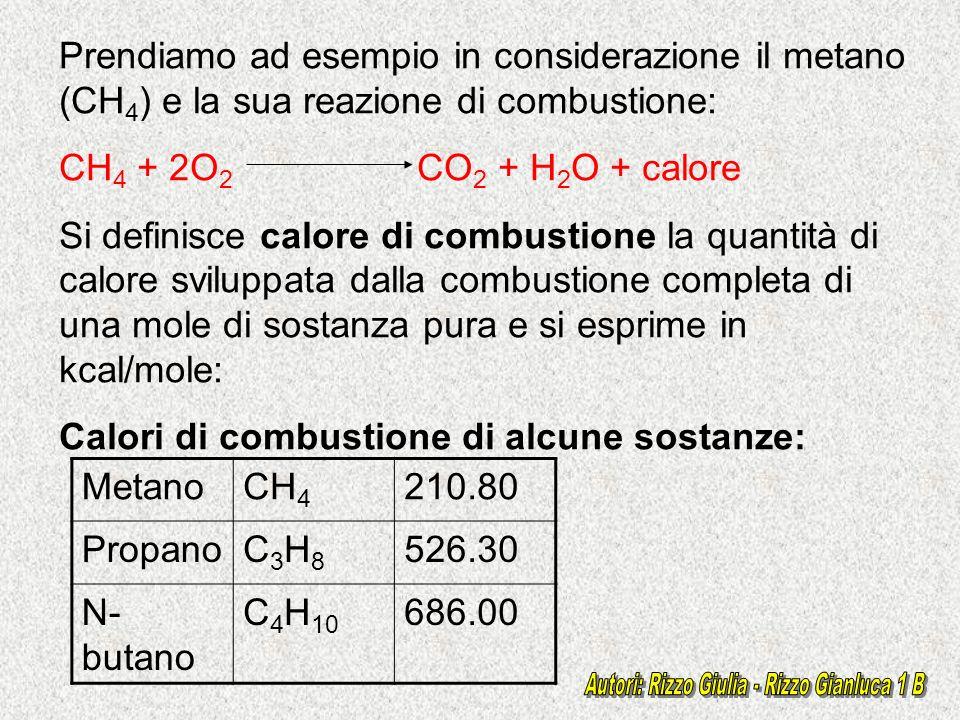 Prendiamo ad esempio in considerazione il metano (CH 4 ) e la sua reazione di combustione: CH 4 + 2O 2 CO 2 + H 2 O + calore Si definisce calore di co