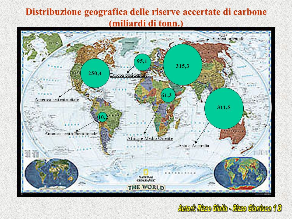 Distribuzione geografica delle riserve accertate di carbone (miliardi di tonn.) 250,4 10,2 95,1 61,3 315,3 311,5 America settentrionale America centro