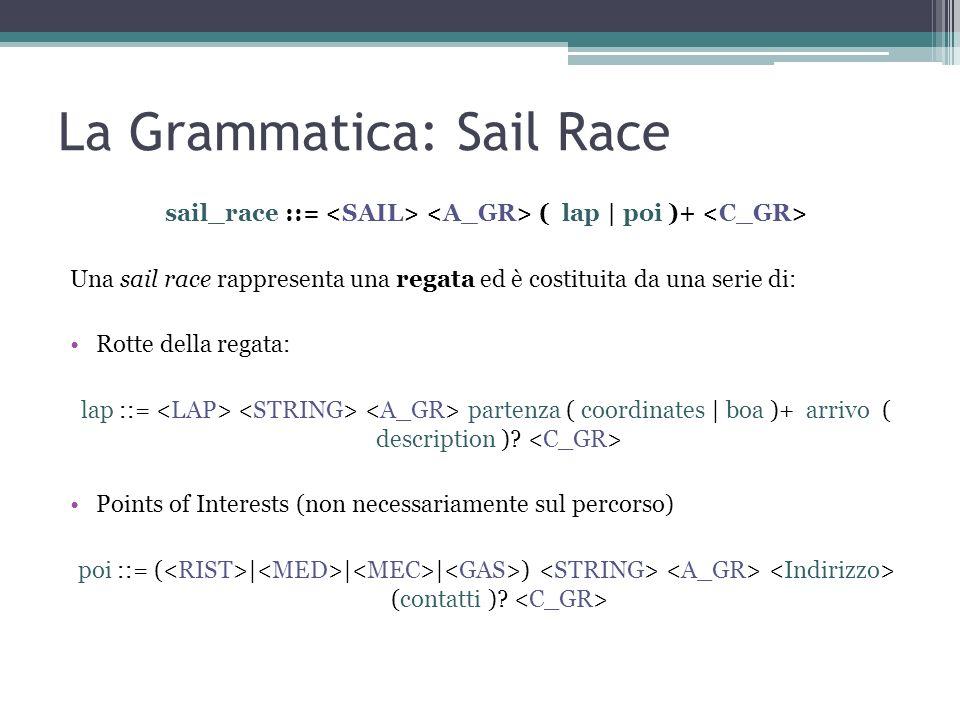 La Grammatica: Sail Race sail_race ::= ( lap | poi )+ Una sail race rappresenta una regata ed è costituita da una serie di: Rotte della regata: lap ::