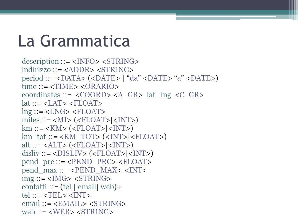 La Grammatica description ::= indirizzo ::= period ::= ( | da a ) time ::= coordinates ::= lat lng lat ::= lng ::= miles ::= ( | ) km ::= ( | ) km_tot
