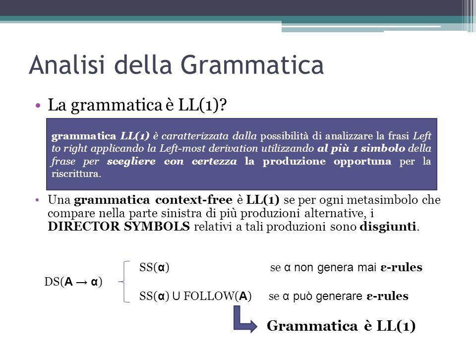 Analisi della Grammatica La grammatica è LL(1)? Una grammatica context-free è LL(1) se per ogni metasimbolo che compare nella parte sinistra di più pr