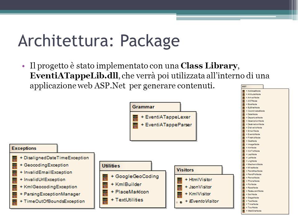 Architettura: Package Il progetto è stato implementato con una Class Library, EventiATappeLib.dll, che verrà poi utilizzata allinterno di una applicaz