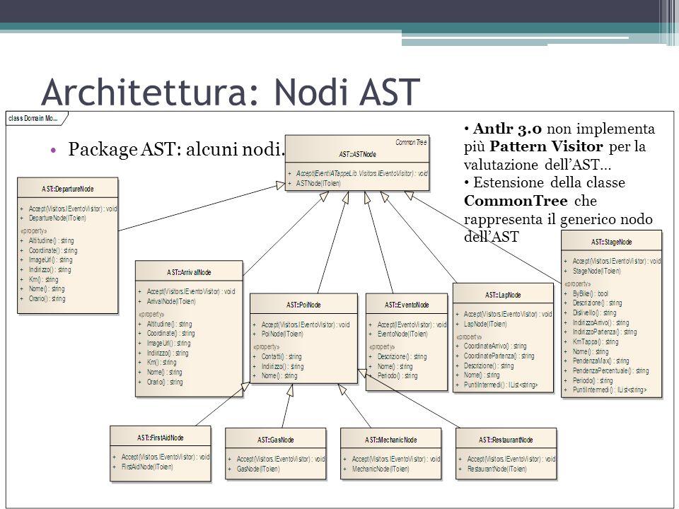 Architettura: Nodi AST Package AST: alcuni nodi… Antlr 3.0 non implementa più Pattern Visitor per la valutazione dellAST… Estensione della classe Comm