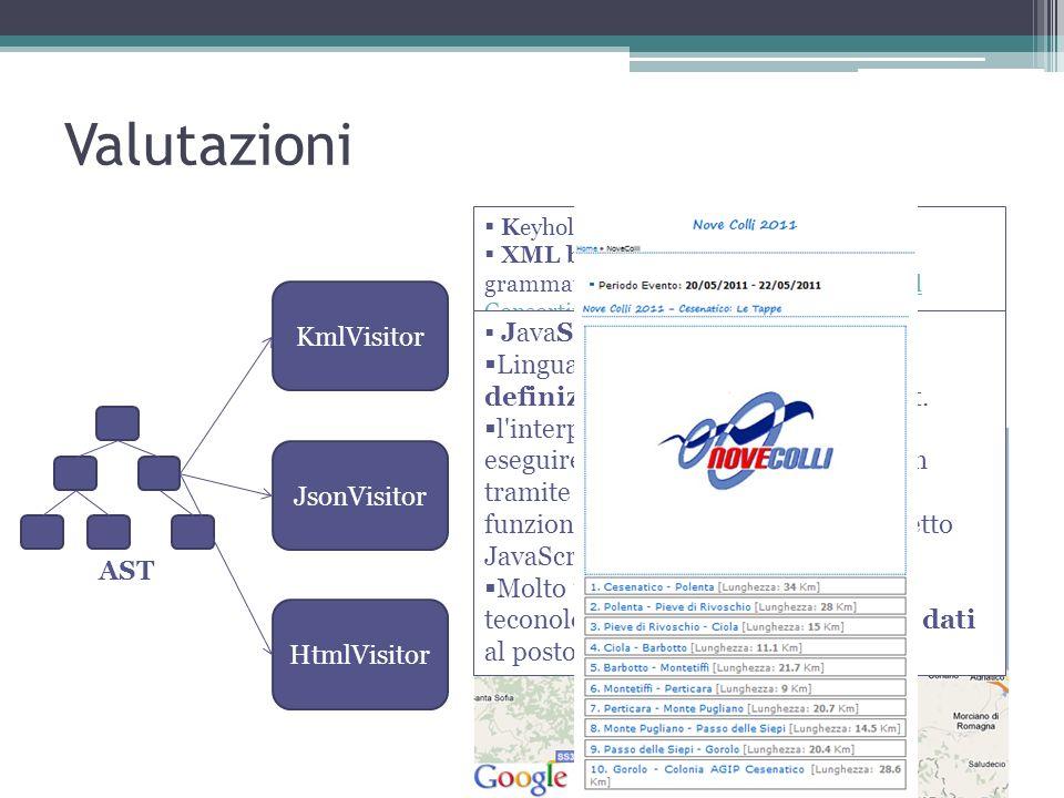 Valutazioni AST KmlVisitor JsonVisitor HtmlVisitor Keyhole Markup Language XML based e condivide parte della grammatica di GML dellOpen Geospatial Con