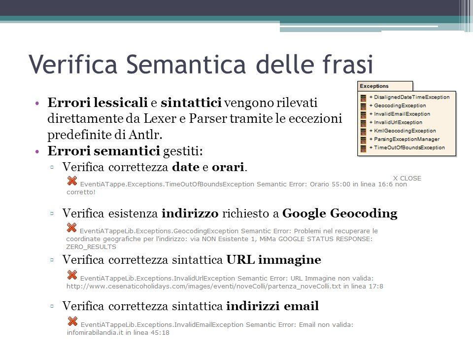 Verifica Semantica delle frasi Errori lessicali e sintattici vengono rilevati direttamente da Lexer e Parser tramite le eccezioni predefinite di Antlr