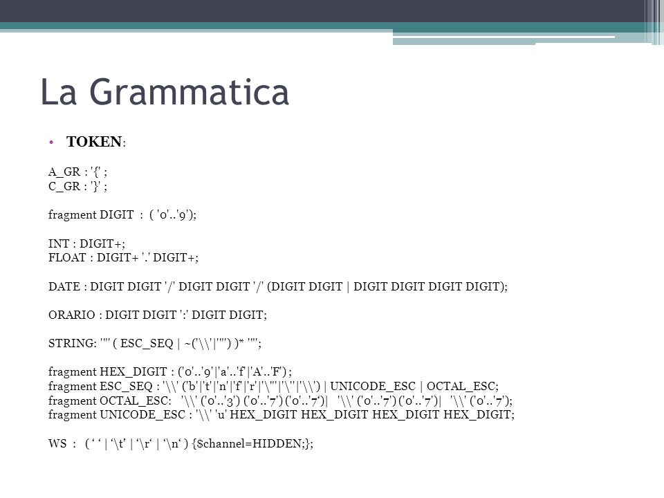 La Grammatica TOKEN : A_GR : '{' ; C_GR : '}' ; fragment DIGIT : ( '0'..'9'); INT : DIGIT+; FLOAT : DIGIT+ '.' DIGIT+; DATE : DIGIT DIGIT '/' DIGIT DI