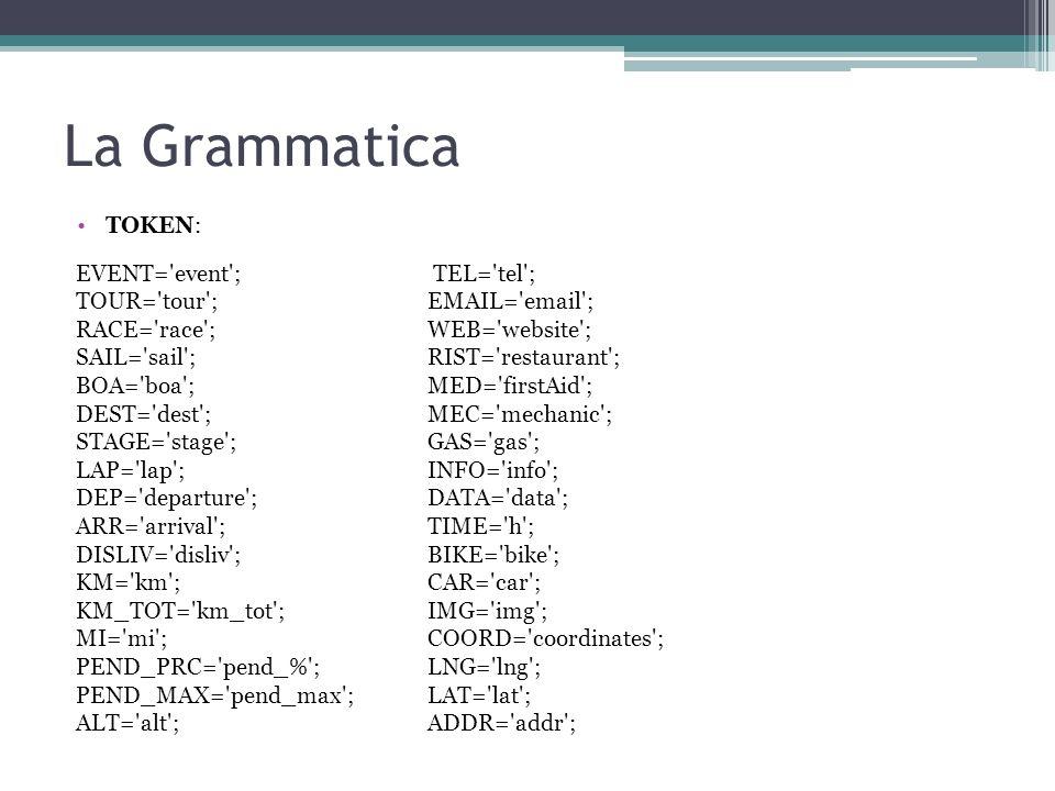 La Grammatica TOKEN: EVENT='event'; TOUR='tour'; RACE='race'; SAIL='sail'; BOA='boa'; DEST='dest'; STAGE='stage'; LAP='lap'; DEP='departure'; ARR='arr