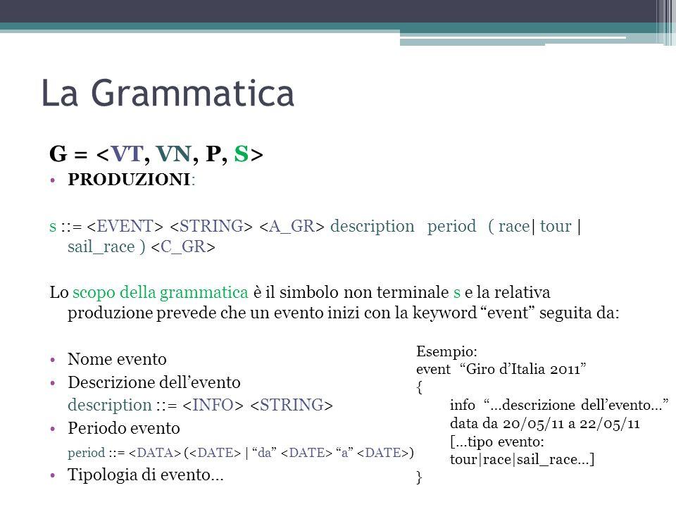 La Grammatica G = PRODUZIONI: s ::= description period ( race| tour | sail_race ) Lo scopo della grammatica è il simbolo non terminale s e la relativa