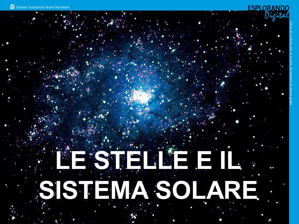 Per iniziare Le stelle sono tutte alla stessa distanza dalla Terra.