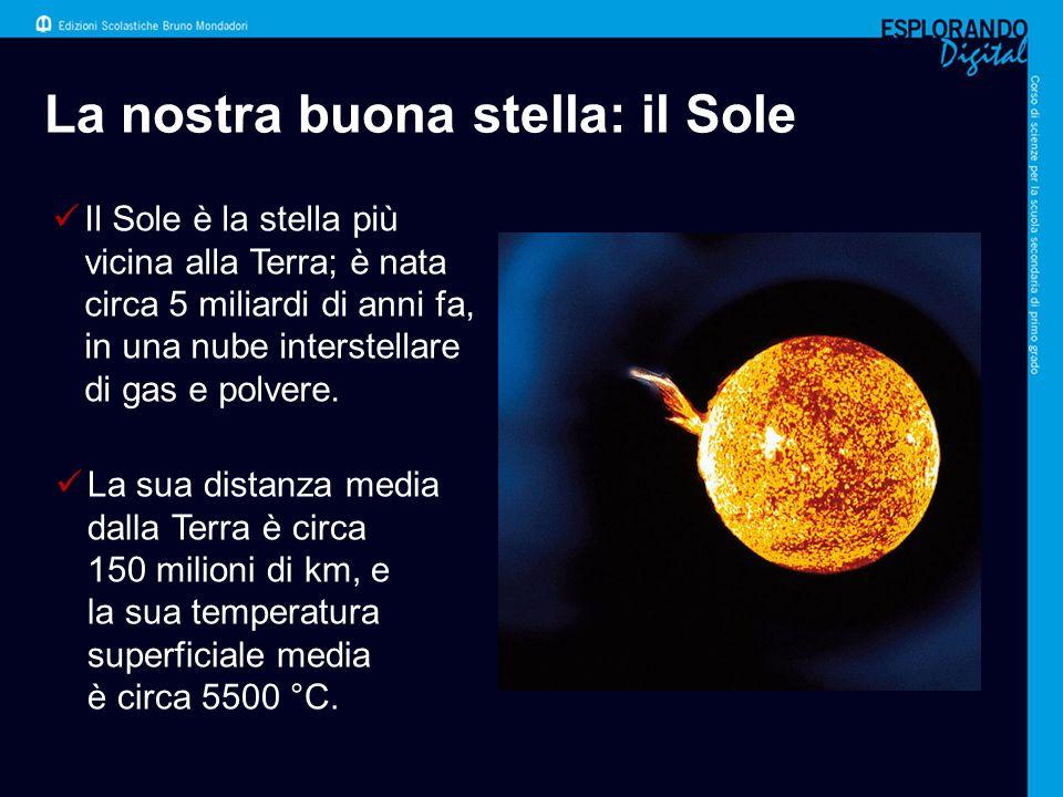 Una immensa fonte di energia Il Sole è formato per il 75% di idrogeno e per il 25% di elio; sono presenti inoltre tracce di ossigeno, carbonio e azoto.
