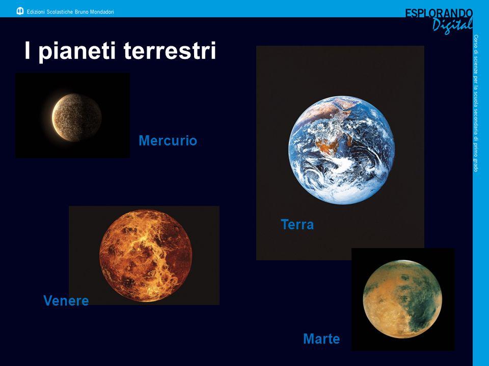 Giove I pianeti gioviani Nettuno Saturno Urano