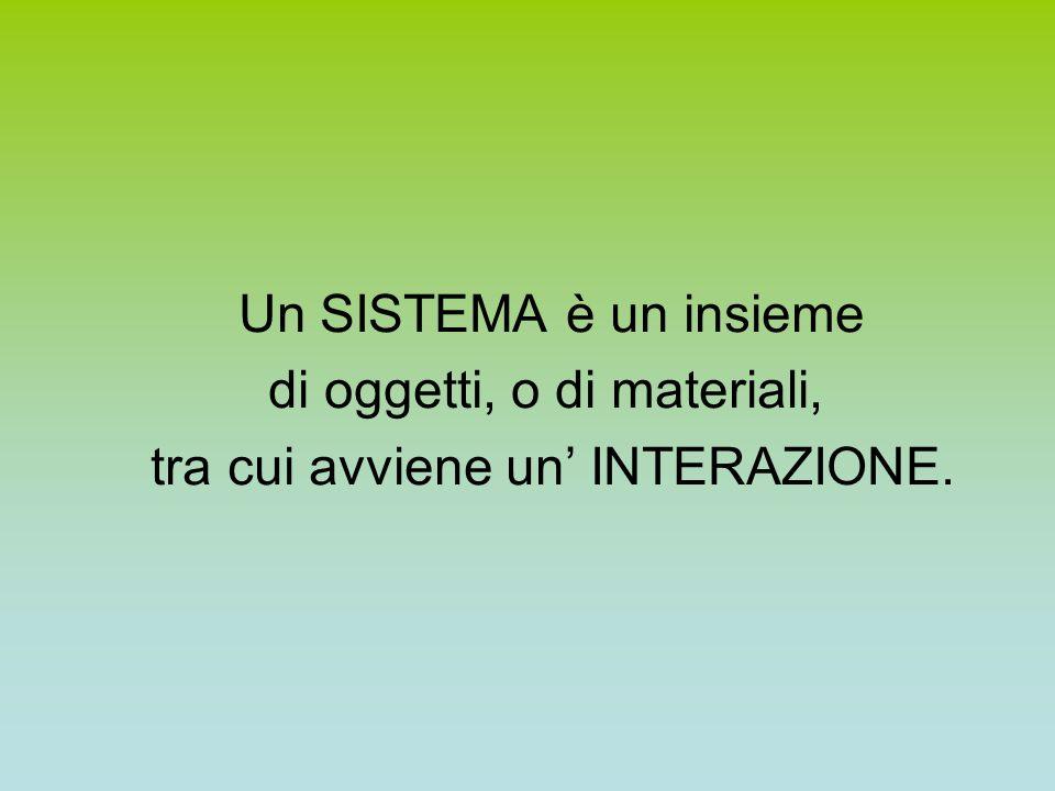 Un SISTEMA è un insieme di oggetti, o di materiali, tra cui avviene un INTERAZIONE.