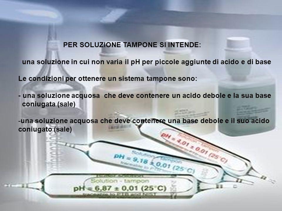 PER SOLUZIONE TAMPONE SI INTENDE: una soluzione in cui non varia il pH per piccole aggiunte di acido e di base Le condizioni per ottenere un sistema t
