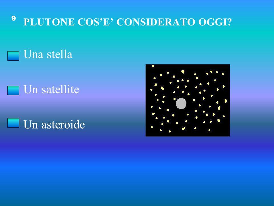NETTUNO DOVE SI TROVA? E il più lontano dal sole E il più vicino al sole E tra la Terra e Giove 8