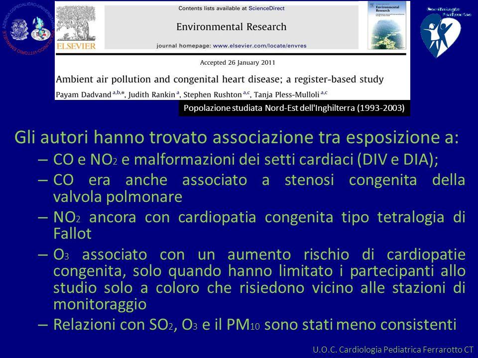 U.O.C. Cardiologia Pediatrica Ferrarotto CT Gli autori hanno trovato associazione tra esposizione a: – CO e NO 2 e malformazioni dei setti cardiaci (D