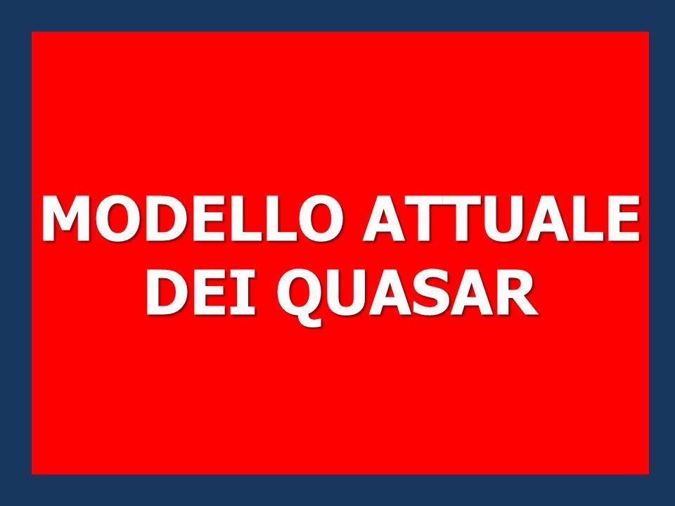 MODELLO ATTUALE MODELLO ATTUALE DEI QUASAR