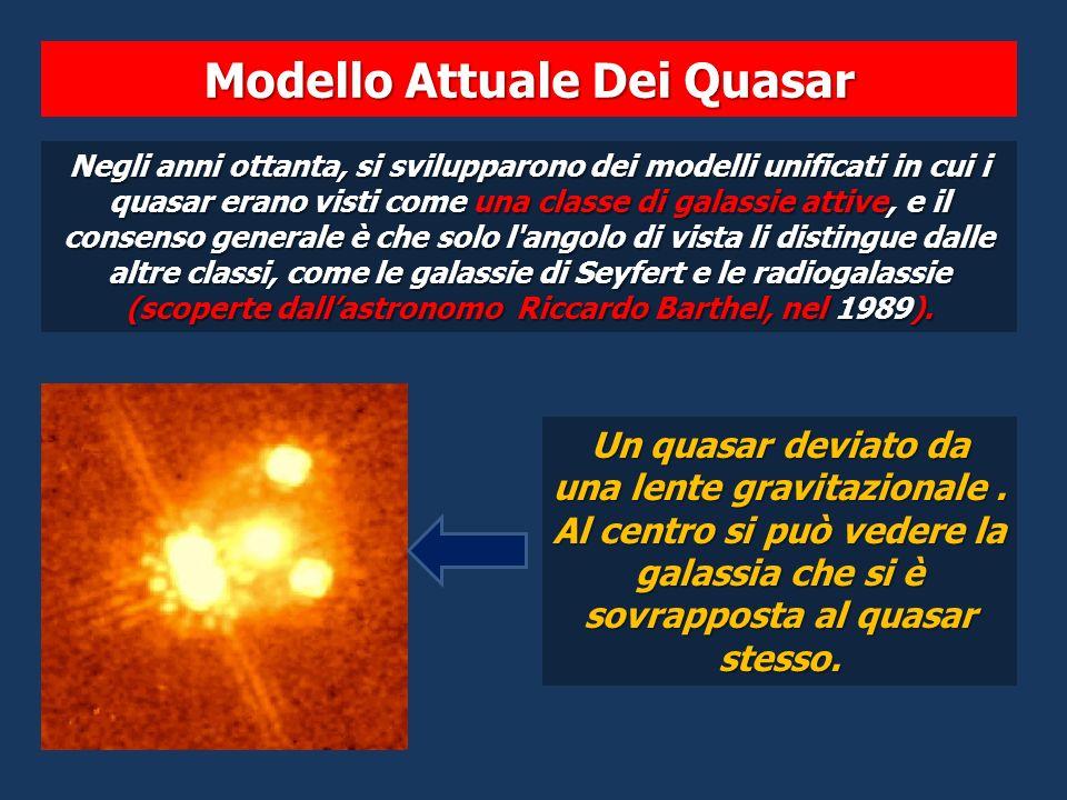 Modello Attuale Dei Quasar Negli anni ottanta, si svilupparono dei modelli unificati in cui i quasar erano visti come una classe di galassie attive, e il consenso generale è che solo l angolo di vista li distingue dalle altre classi, come le galassie di Seyfert e le radiogalassie (scoperte dallastronomo Riccardo Barthel, nel 1989).